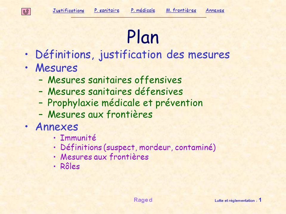 Justifications P. sanitaireP. médicaleAnnexesM. frontières Rage d Lutte et réglementation : 1 Plan Définitions, justification des mesures Mesures –Mes