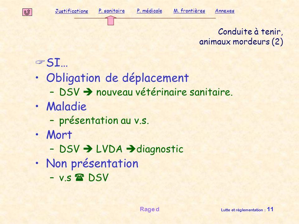 Justifications P. sanitaireP. médicaleAnnexesM. frontières Rage d Lutte et réglementation : 11 Conduite à tenir, animaux mordeurs (2)  SI… Obligation