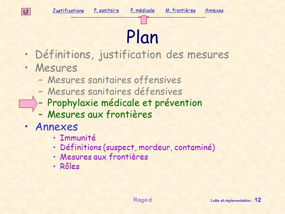 Justifications P. sanitaireP. médicaleAnnexesM. frontières Rage d Lutte et réglementation : 12 Plan Définitions, justification des mesures Mesures –Me