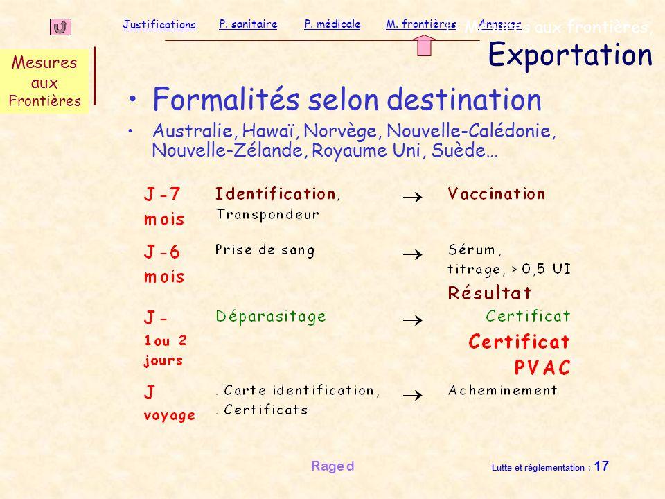 Justifications P. sanitaireP. médicaleAnnexesM. frontières Rage d Lutte et réglementation : 17 I- Mesures aux frontières, Exportation Formalités selon