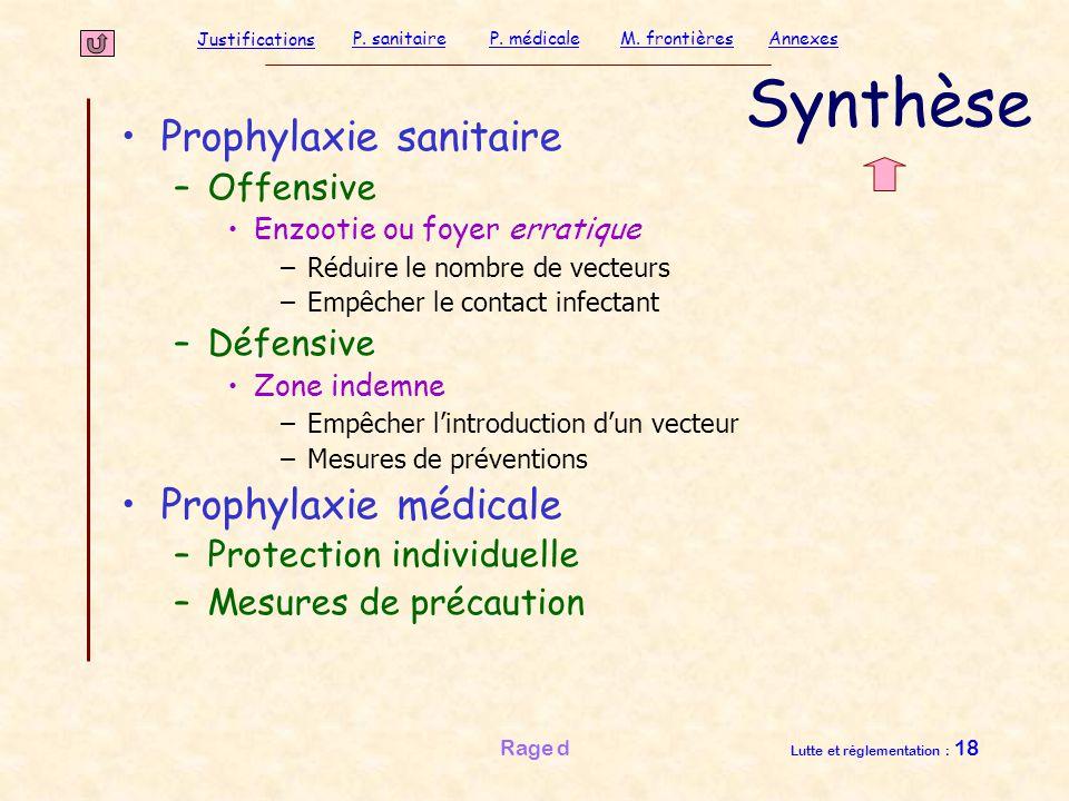 Justifications P. sanitaireP. médicaleAnnexesM. frontières Rage d Lutte et réglementation : 18 Synthèse Prophylaxie sanitaire –Offensive Enzootie ou f