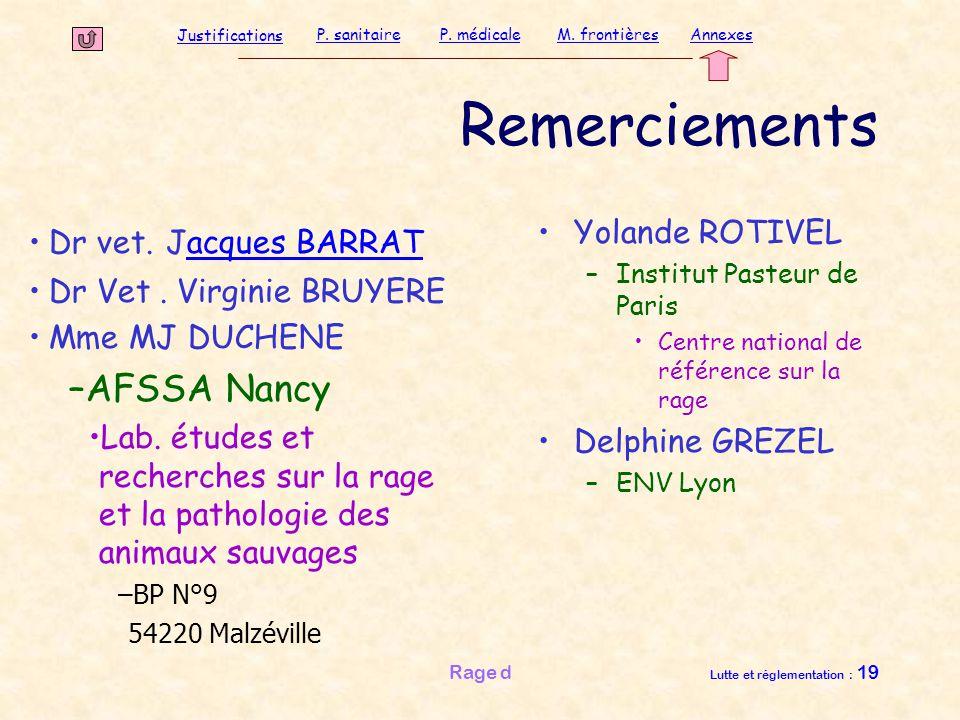 Justifications P. sanitaireP. médicaleAnnexesM. frontières Rage d Lutte et réglementation : 19 Remerciements Dr vet. Jacques BARRATacques BARRAT Dr Ve