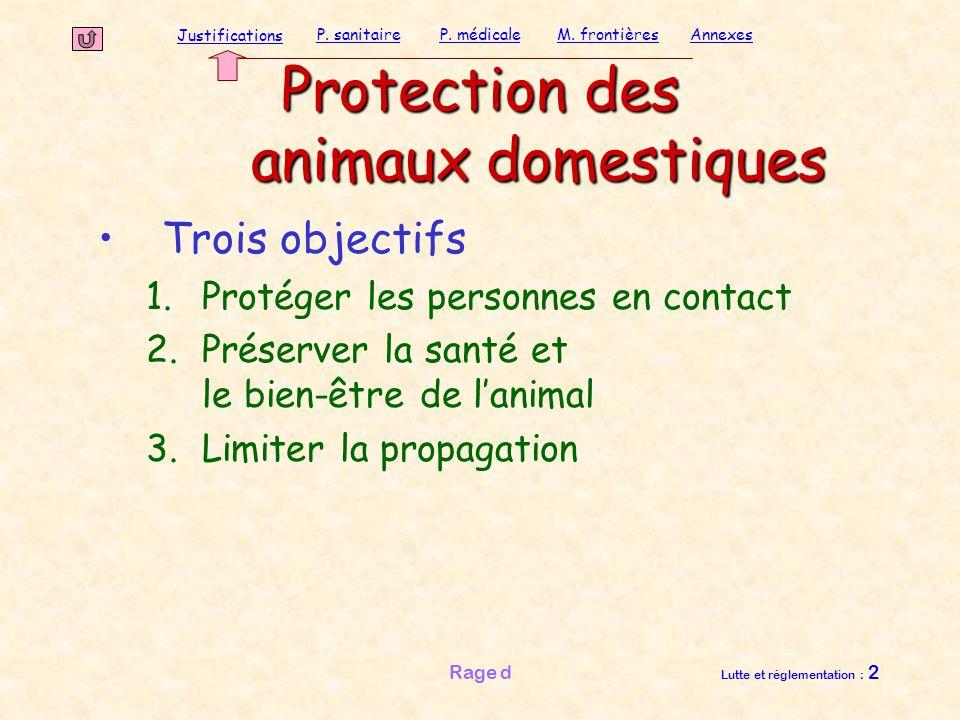 Justifications P. sanitaireP. médicaleAnnexesM. frontières Rage d Lutte et réglementation : 2 Protection des animaux domestiques Trois objectifs 1.Pro