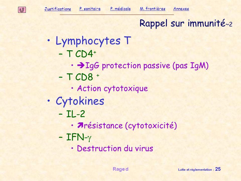 Justifications P. sanitaireP. médicaleAnnexesM. frontières Rage d Lutte et réglementation : 25 Rappel sur immunité ~2 Lymphocytes T –T CD4 +  IgG pro