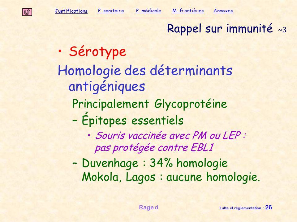 Justifications P. sanitaireP. médicaleAnnexesM. frontières Rage d Lutte et réglementation : 26 Rappel sur immunité ~3 Sérotype Homologie des détermina
