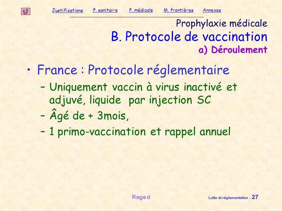 Justifications P. sanitaireP. médicaleAnnexesM. frontières Rage d Lutte et réglementation : 27 Prophylaxie médicale B. Protocole de vaccination a) Dér