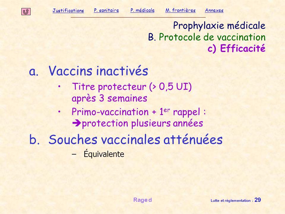 Justifications P. sanitaireP. médicaleAnnexesM. frontières Rage d Lutte et réglementation : 29 Prophylaxie médicale B. Protocole de vaccination c) Eff
