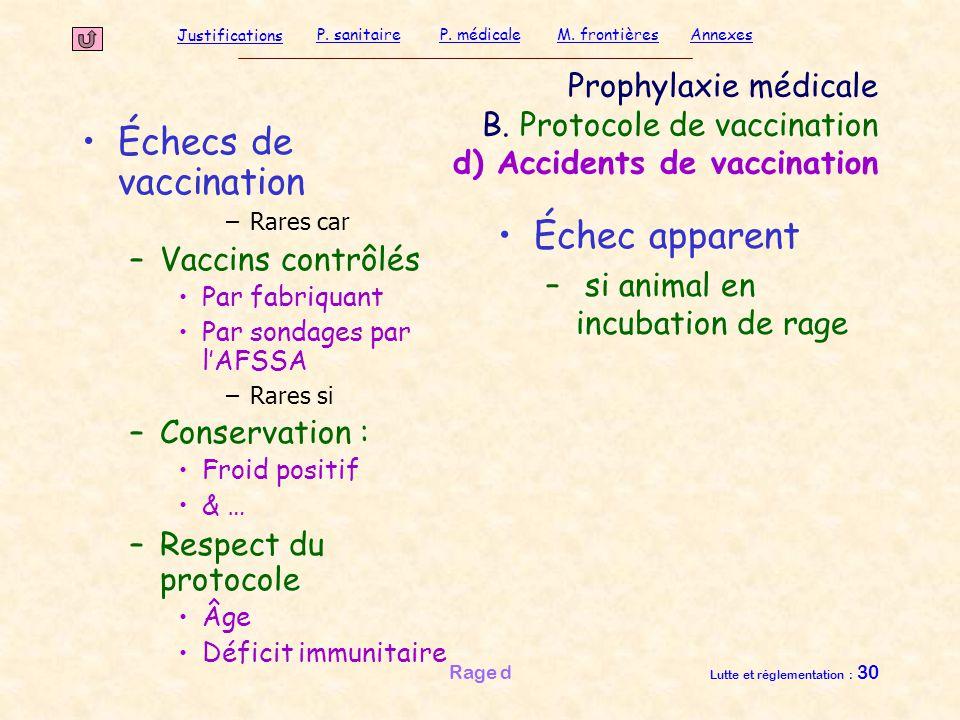 Justifications P. sanitaireP. médicaleAnnexesM. frontières Rage d Lutte et réglementation : 30 Prophylaxie médicale B. Protocole de vaccination d) Acc