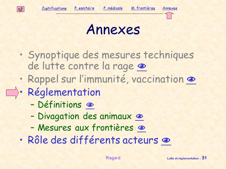 Justifications P. sanitaireP. médicaleAnnexesM. frontières Rage d Lutte et réglementation : 31 Annexes Synoptique des mesures techniques de lutte cont