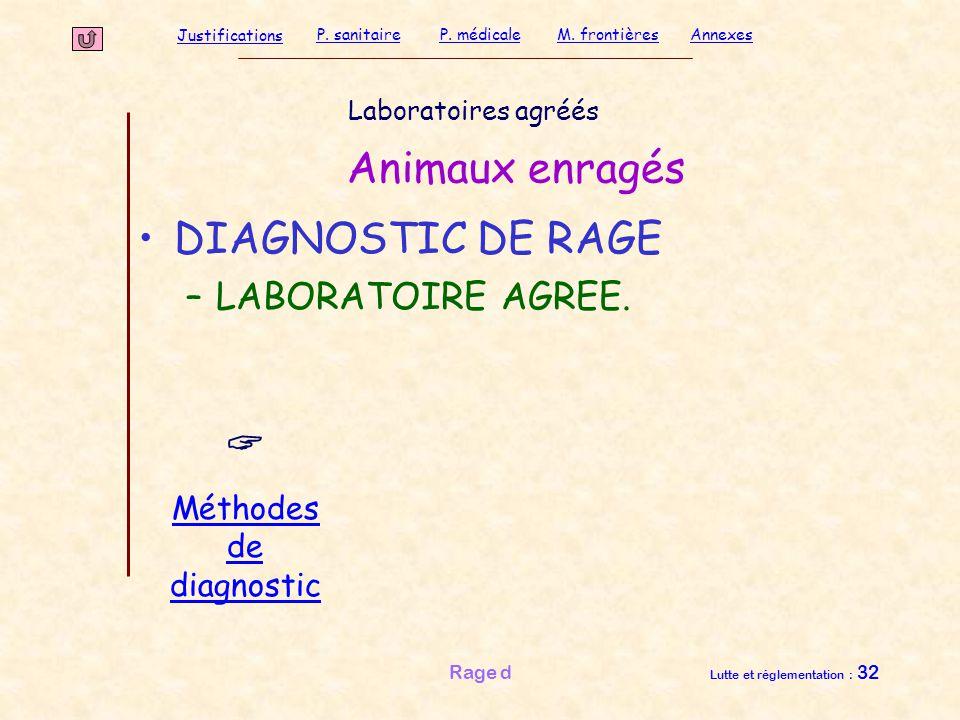 Justifications P. sanitaireP. médicaleAnnexesM. frontières Rage d Lutte et réglementation : 32 Laboratoires agréés DIAGNOSTIC DE RAGE –LABORATOIRE AGR
