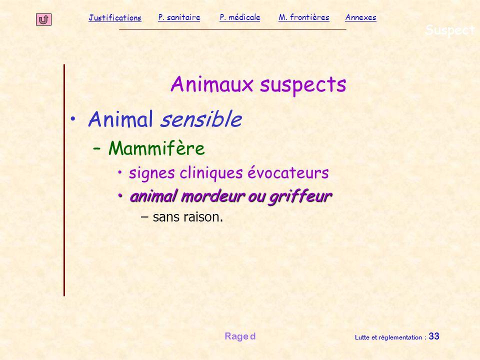 Justifications P. sanitaireP. médicaleAnnexesM. frontières Rage d Lutte et réglementation : 33 Suspect Animal sensible –Mammifère signes cliniques évo
