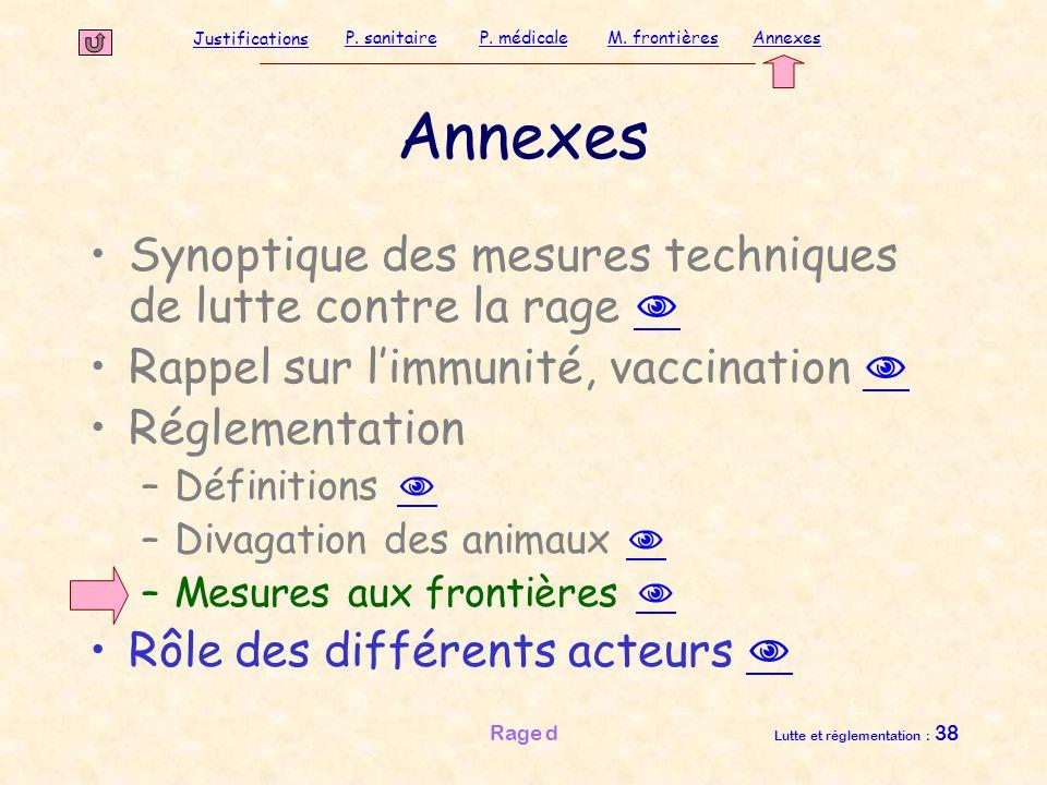 Justifications P. sanitaireP. médicaleAnnexesM. frontières Rage d Lutte et réglementation : 38 Annexes Synoptique des mesures techniques de lutte cont