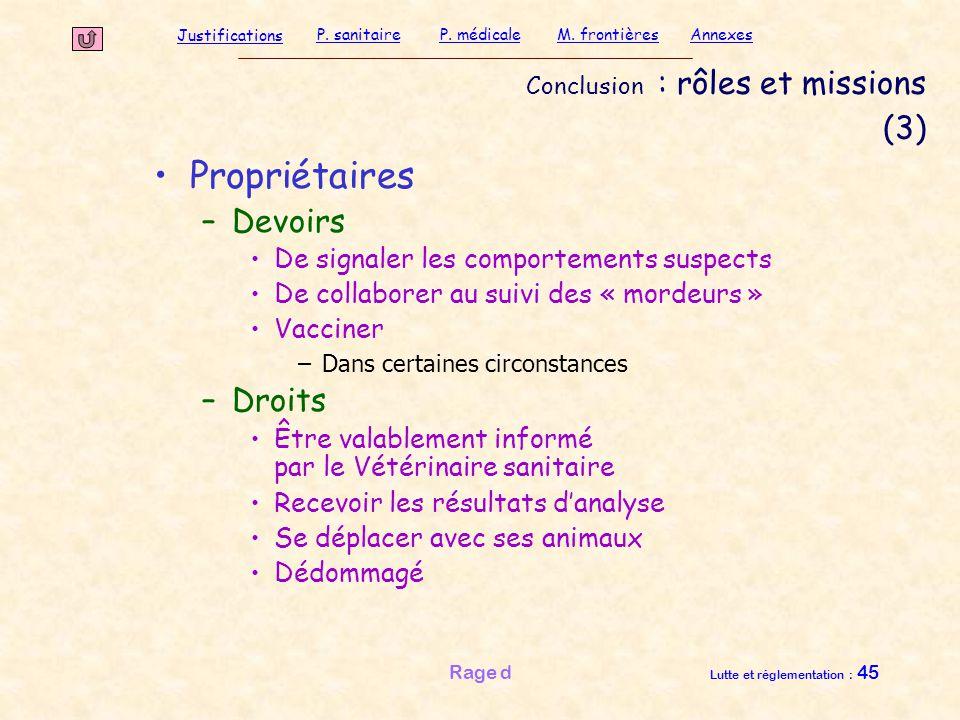 Justifications P. sanitaireP. médicaleAnnexesM. frontières Rage d Lutte et réglementation : 45 Conclusion : rôles et missions (3) Propriétaires –Devoi