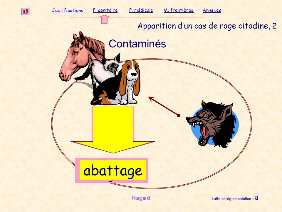 Justifications P. sanitaireP. médicaleAnnexesM. frontières Rage d Lutte et réglementation : 8 Apparition d'un cas de rage citadine, 2 Vacciné = déroga