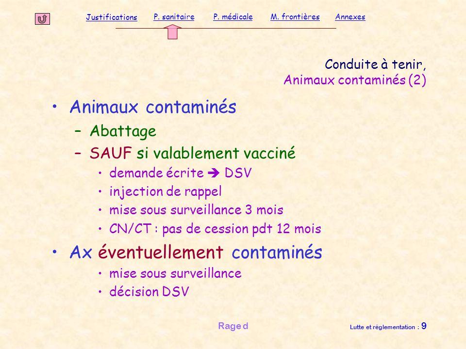 Justifications P. sanitaireP. médicaleAnnexesM. frontières Rage d Lutte et réglementation : 9 Animaux contaminés –Abattage –SAUF si valablement vaccin