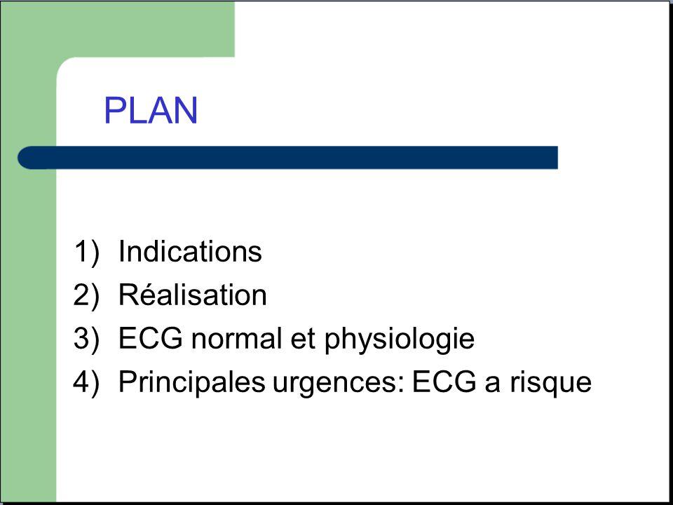 PLAN 1)Indications 2)Réalisation 3)ECG normal et physiologie 4)Principales urgences: ECG a risque