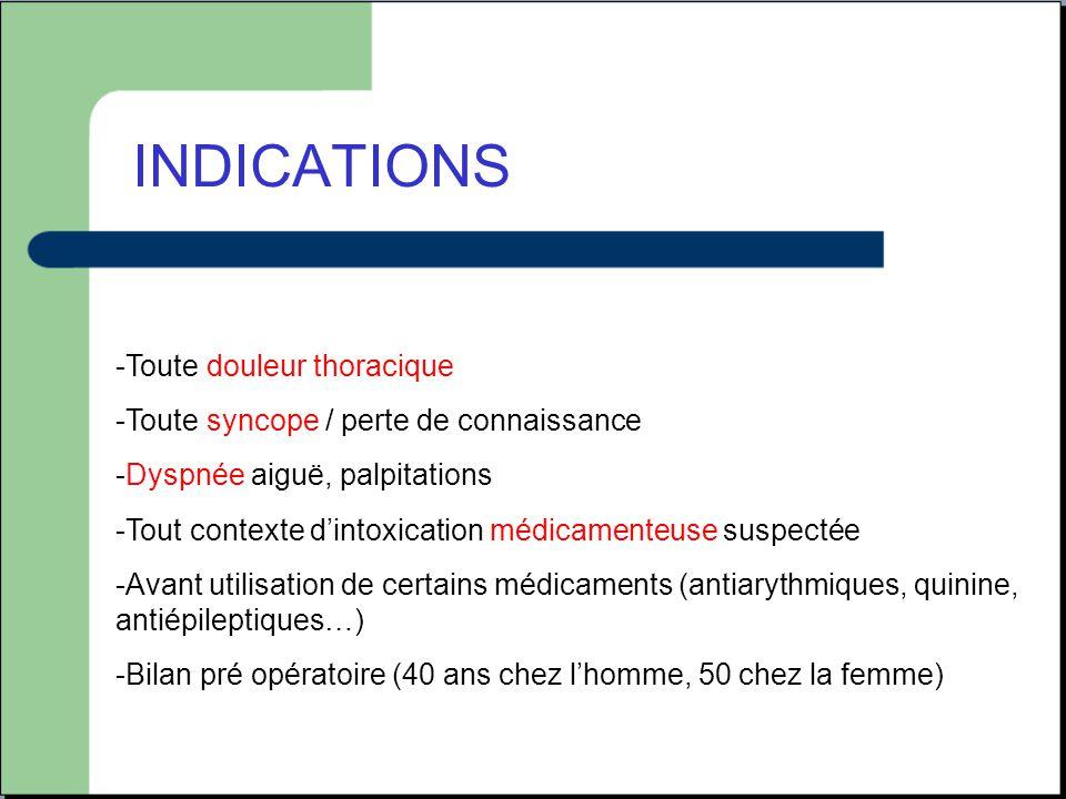 INDICATIONS -Toute douleur thoracique -Toute syncope / perte de connaissance -Dyspnée aiguë, palpitations -Tout contexte d'intoxication médicamenteuse