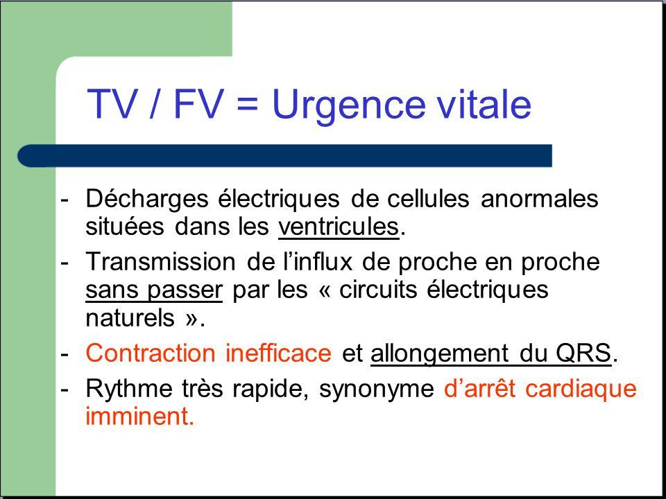 -Décharges électriques de cellules anormales situées dans les ventricules. -Transmission de l'influx de proche en proche sans passer par les « circuit