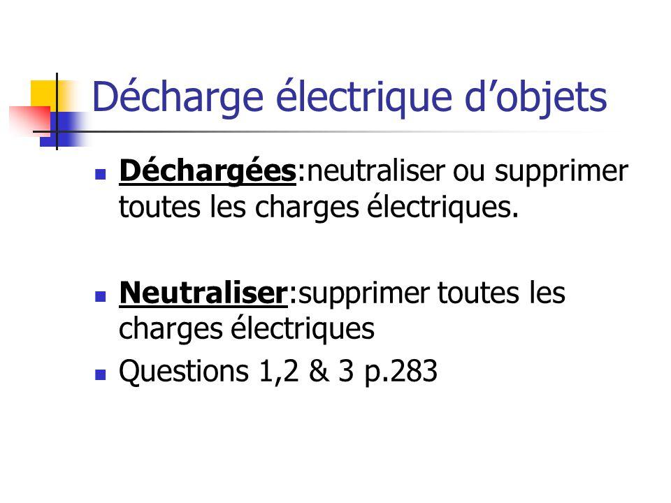 Isolants et Conducteurs Un isolant est une substance dans laquelle la circulation des électrons d'un atome à un autre ne peut se faire facilement. Ex: