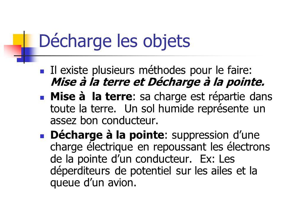 Décharge électrique d'objets Déchargées:neutraliser ou supprimer toutes les charges électriques. Neutraliser:supprimer toutes les charges électriques