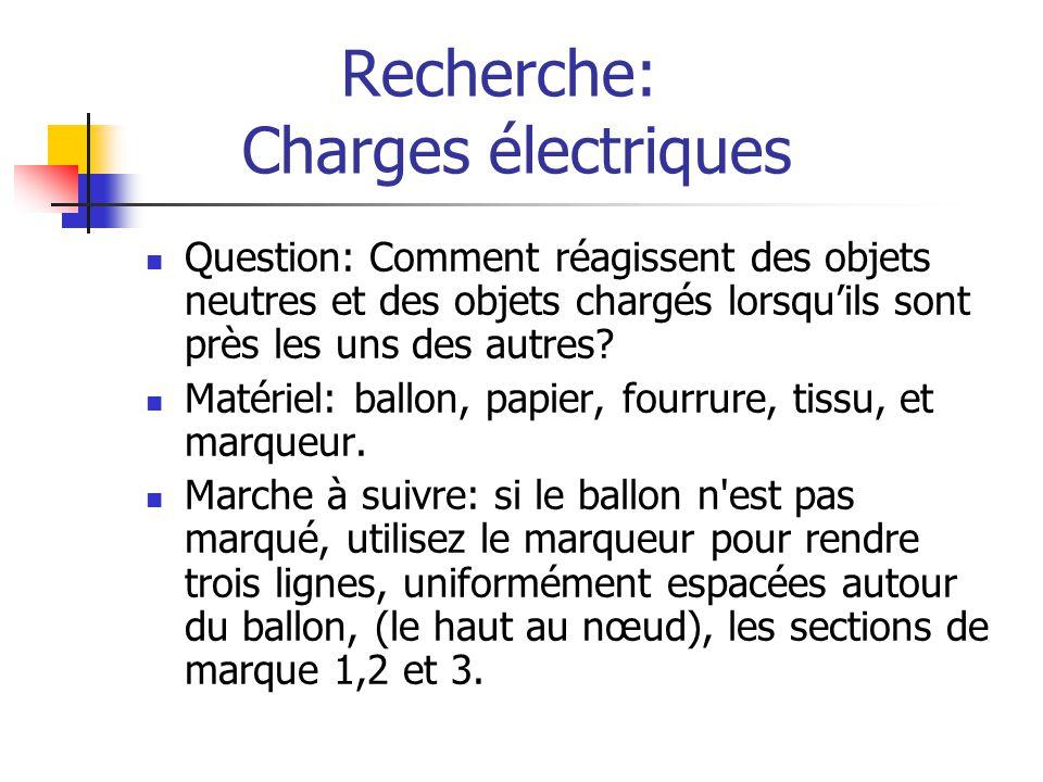 Recherche: Charges électriques Question: Comment réagissent des objets neutres et des objets chargés lorsqu'ils sont près les uns des autres.