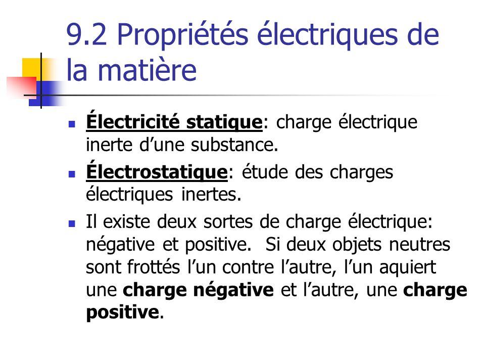 9.2 Propriétés électriques de la matière Électricité statique: charge électrique inerte d'une substance.