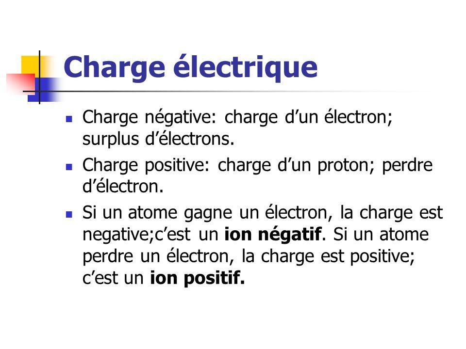 Charge électrique Charge négative: charge d'un électron; surplus d'électrons.