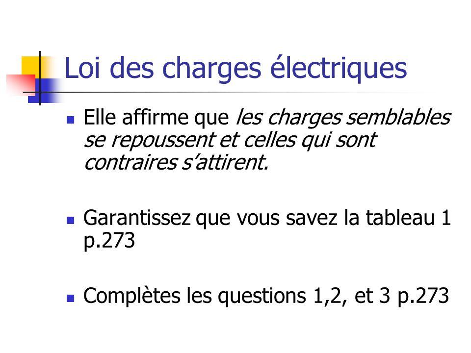 Loi des charges électriques Elle affirme que les charges semblables se repoussent et celles qui sont contraires s'attirent.