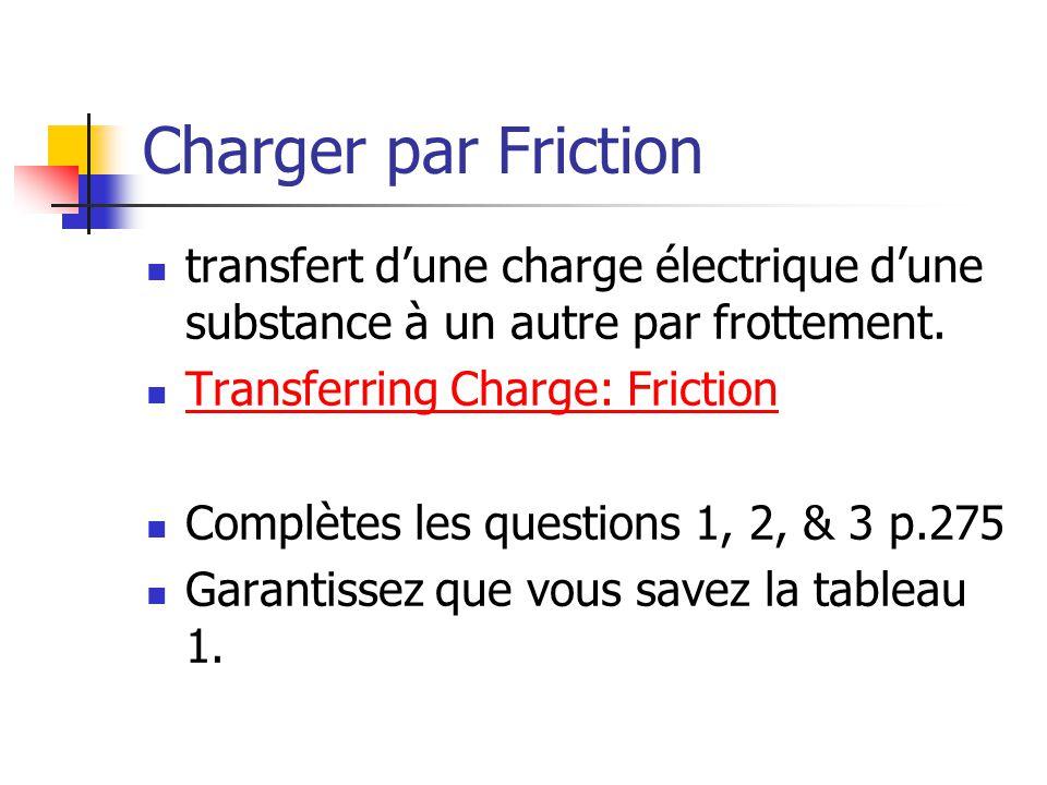 Charger par Friction transfert d'une charge électrique d'une substance à un autre par frottement.