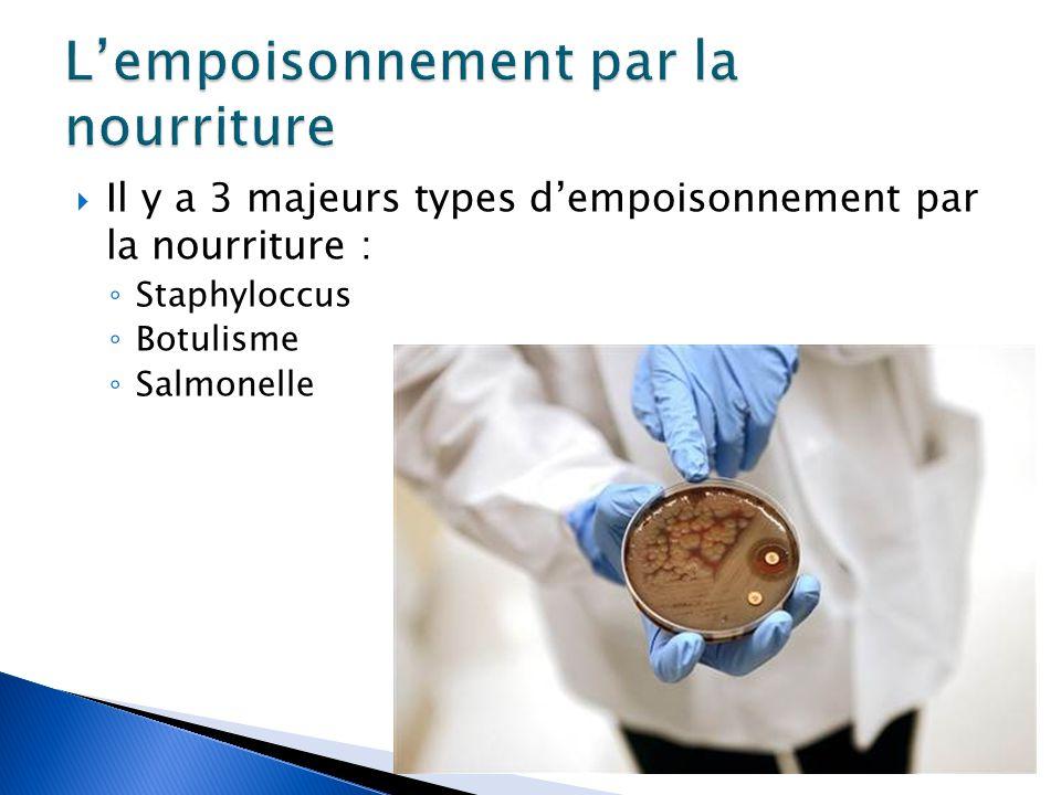  Il y a 3 majeurs types d'empoisonnement par la nourriture : ◦ Staphyloccus ◦ Botulisme ◦ Salmonelle