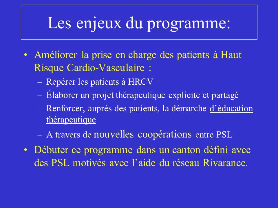 Les enjeux du programme: Améliorer la prise en charge des patients à Haut Risque Cardio-Vasculaire : –Repérer les patients à HRCV –Élaborer un projet