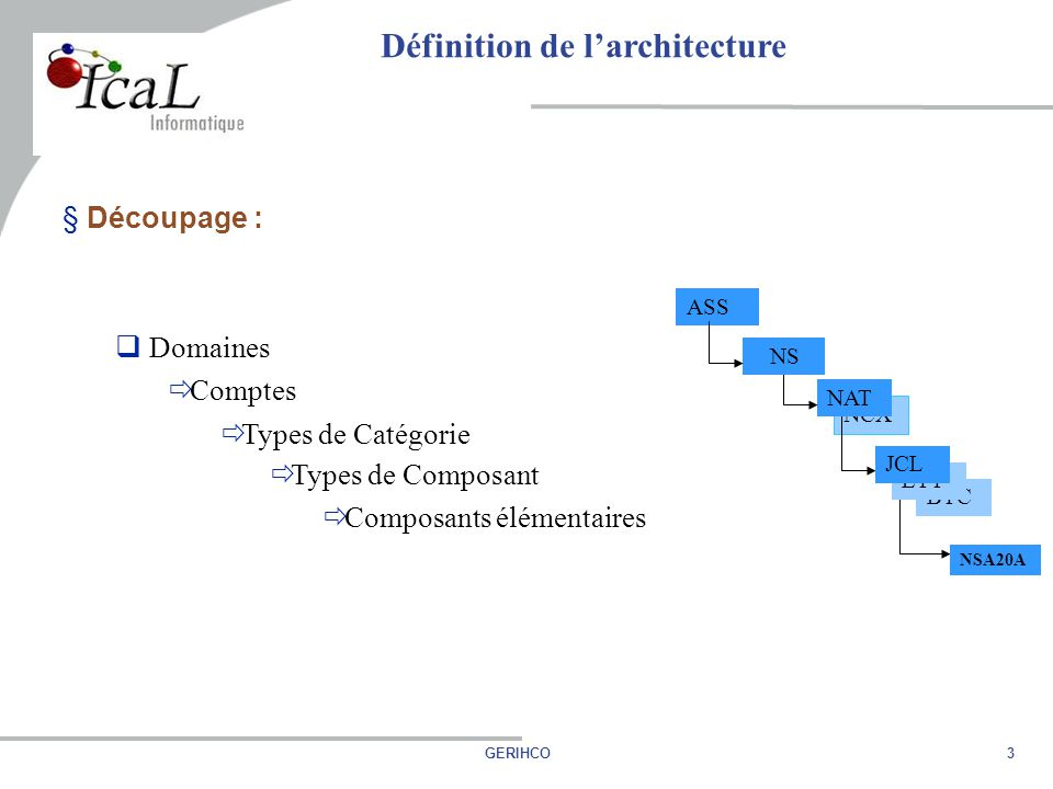 3GERIHCO NCX BTC ETT Définition de l'architecture § Découpage :  Domaines  Comptes  Types de Catégorie  Types de Composant  Composants élémentaires ASS NS NAT JCL NSA20A