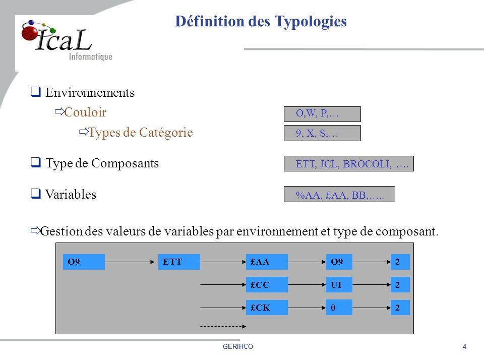 4GERIHCO  Environnements  Couloir O,W, P,…  Types de Catégorie 9, X, S,…  Type de Composants ETT, JCL, BROCOLI, ….  Variables %AA, £AA, BB,….. 
