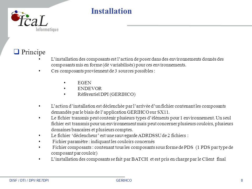 DISF / DTI / DPI/ RE7DPI8GERIHCO  Principe L'installation des composants est l'action de poser dans des environnements donnés des composants mis en forme (dé variabilisés) pour ces environnements.