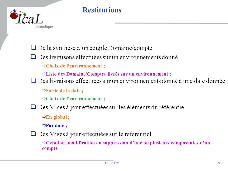 9GERIHCO  De la synthèse d'un couple Domaine/compte  Des livraisons effectuées sur un environnements donné  Choix de l'environnement ;  Liste des