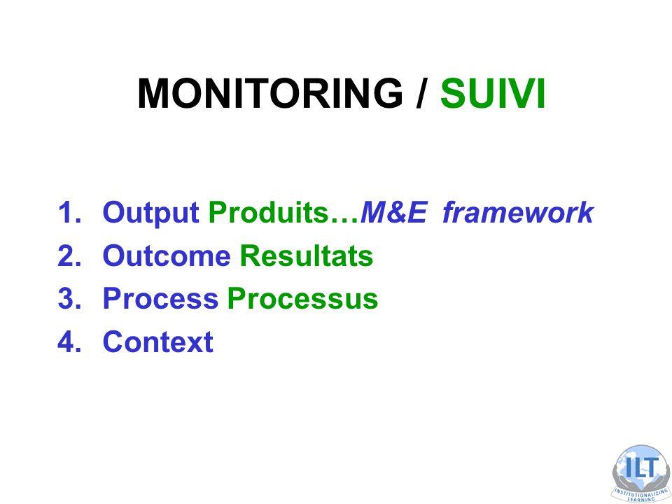 MONITORING / SUIVI 1.Output Produits…M&E framework 2.Outcome Resultats 3.Process Processus 4.Context
