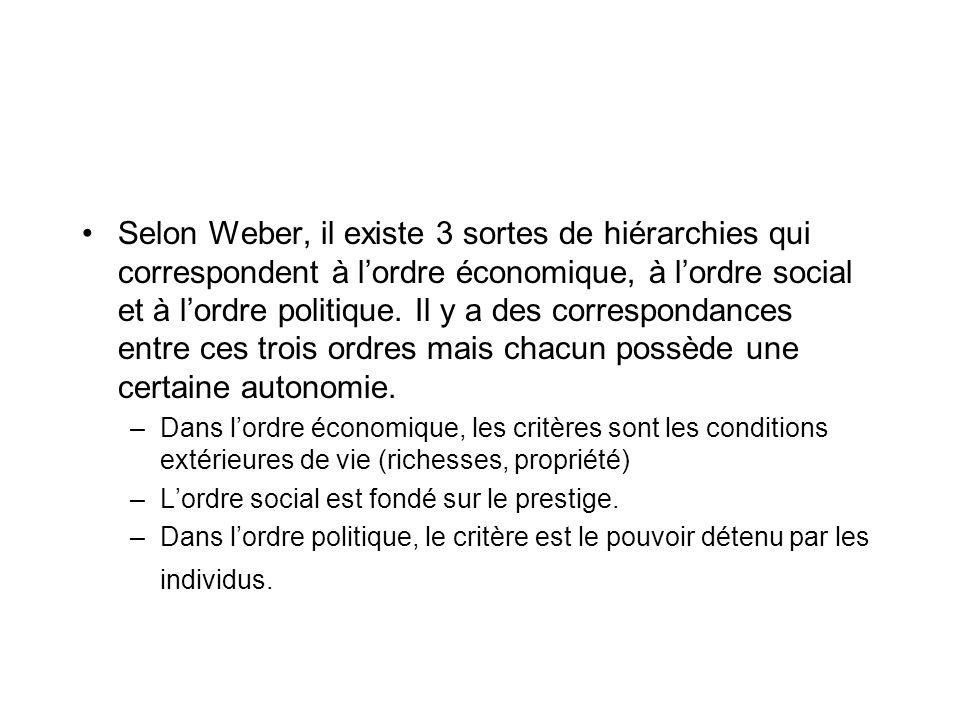 Selon Weber, il existe 3 sortes de hiérarchies qui correspondent à l'ordre économique, à l'ordre social et à l'ordre politique.