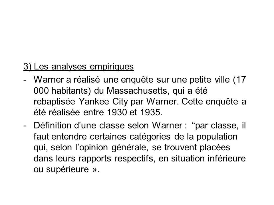 3) Les analyses empiriques -Warner a réalisé une enquête sur une petite ville (17 000 habitants) du Massachusetts, qui a été rebaptisée Yankee City par Warner.