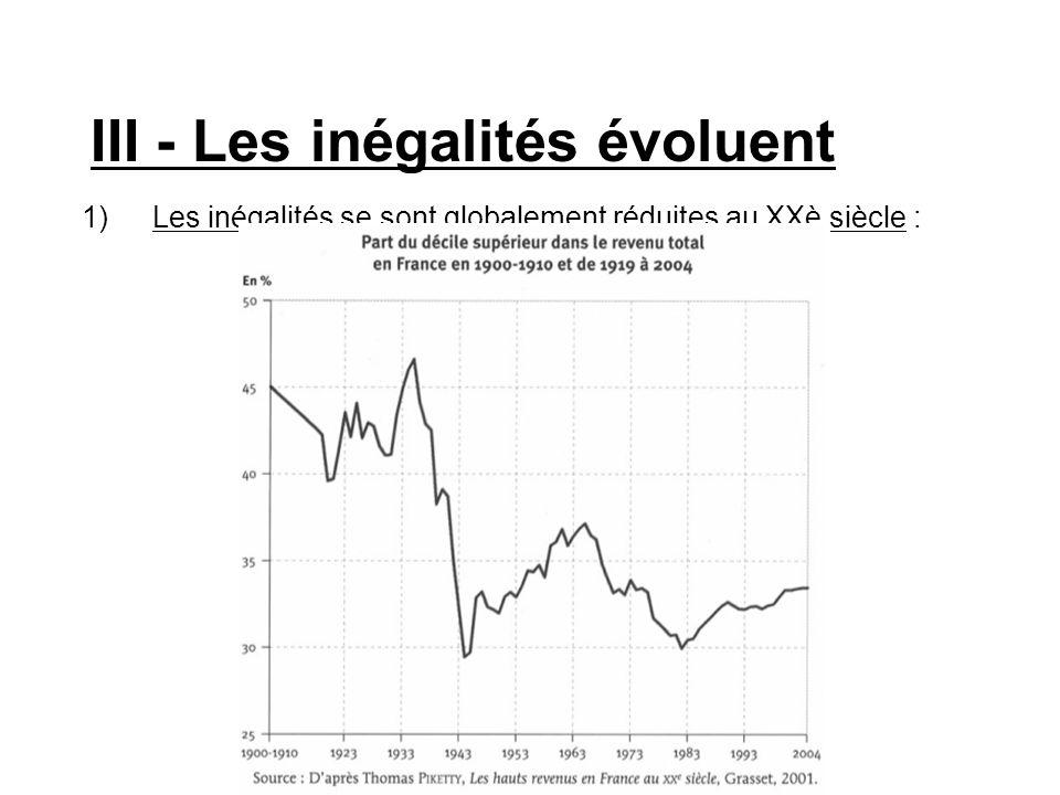 III - Les inégalités évoluent 1)Les inégalités se sont globalement réduites au XXè siècle :