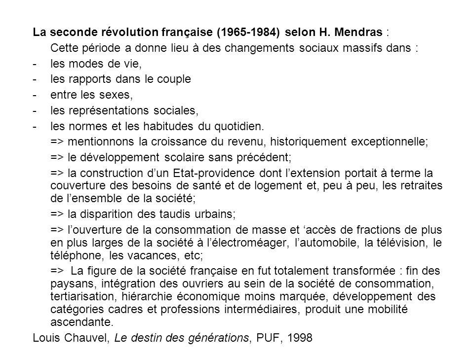 La seconde révolution française (1965-1984) selon H. Mendras : Cette période a donne lieu à des changements sociaux massifs dans : -les modes de vie,