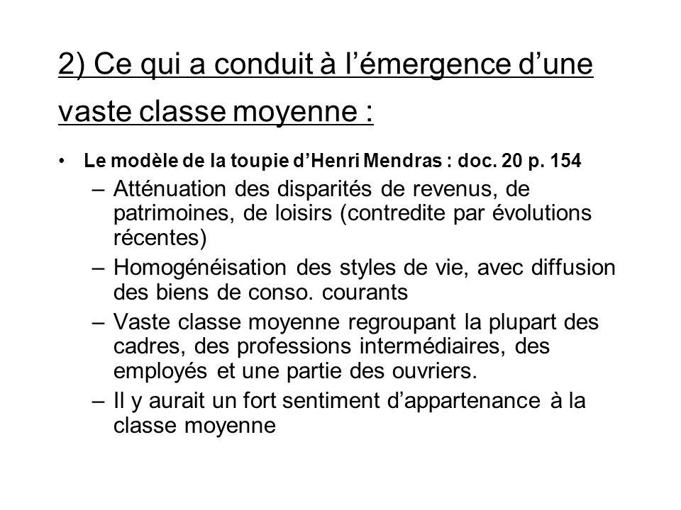 2) Ce qui a conduit à l'émergence d'une vaste classe moyenne : Le modèle de la toupie d'Henri Mendras : doc. 20 p. 154 –Atténuation des disparités de