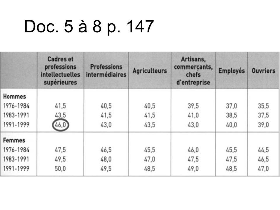 Doc. 5 à 8 p. 147