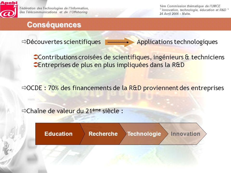 Fédération des Technologies de l'Information, des Télécommunications et de l'Offshoring 1ère Commission thématique de l'UMCE '' Innovation, technologi