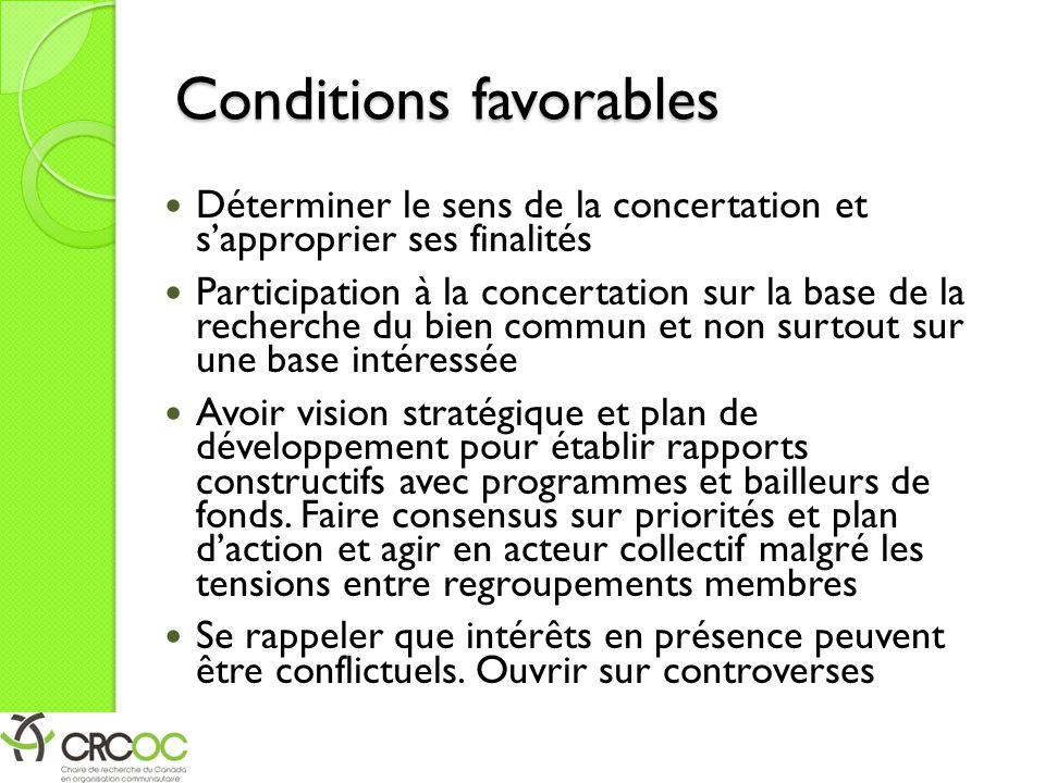 Conditions favorables Déterminer le sens de la concertation et s'approprier ses finalités Participation à la concertation sur la base de la recherche