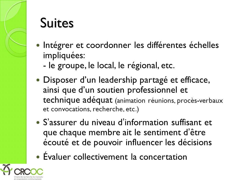 Suites Intégrer et coordonner les différentes échelles impliquées: - le groupe, le local, le régional, etc. Disposer d'un leadership partagé et effica