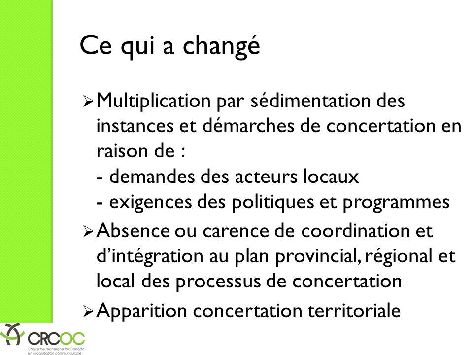 Ce qui a changé  Multiplication par sédimentation des instances et démarches de concertation en raison de : - demandes des acteurs locaux - exigences