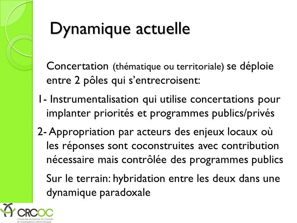 Dynamique actuelle Concertation (thématique ou territoriale) se déploie entre 2 pôles qui s'entrecroisent: 1- Instrumentalisation qui utilise concerta