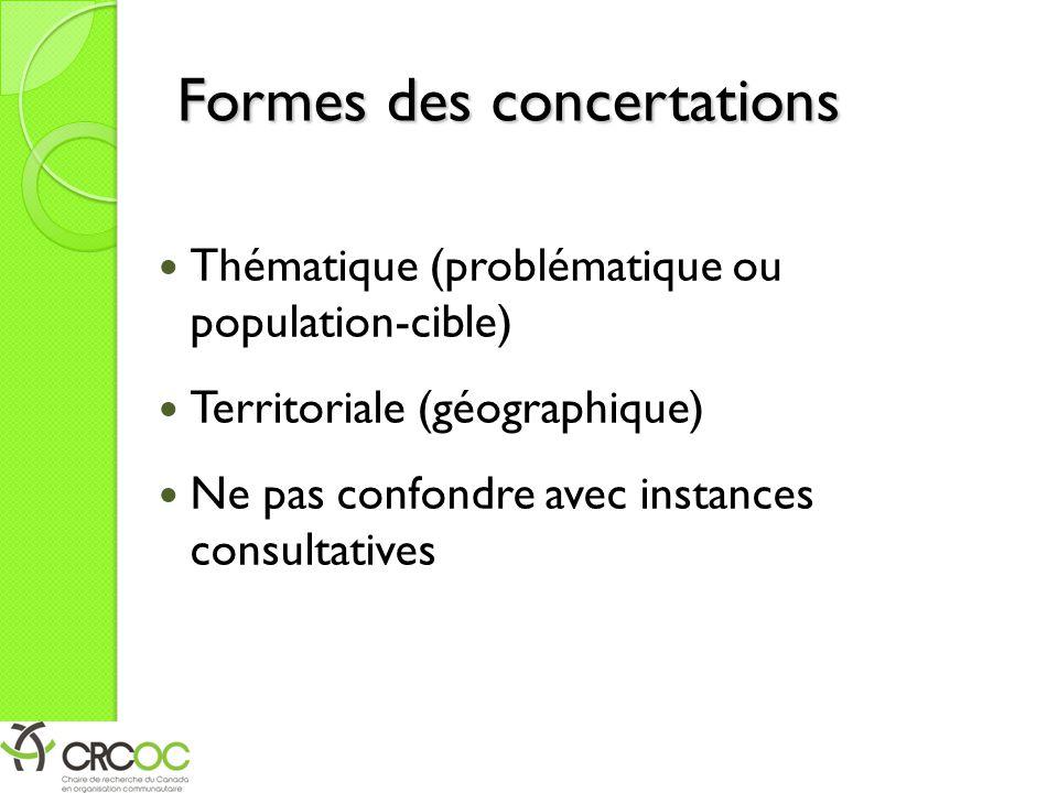 Formes des concertations Thématique (problématique ou population-cible) Territoriale (géographique) Ne pas confondre avec instances consultatives