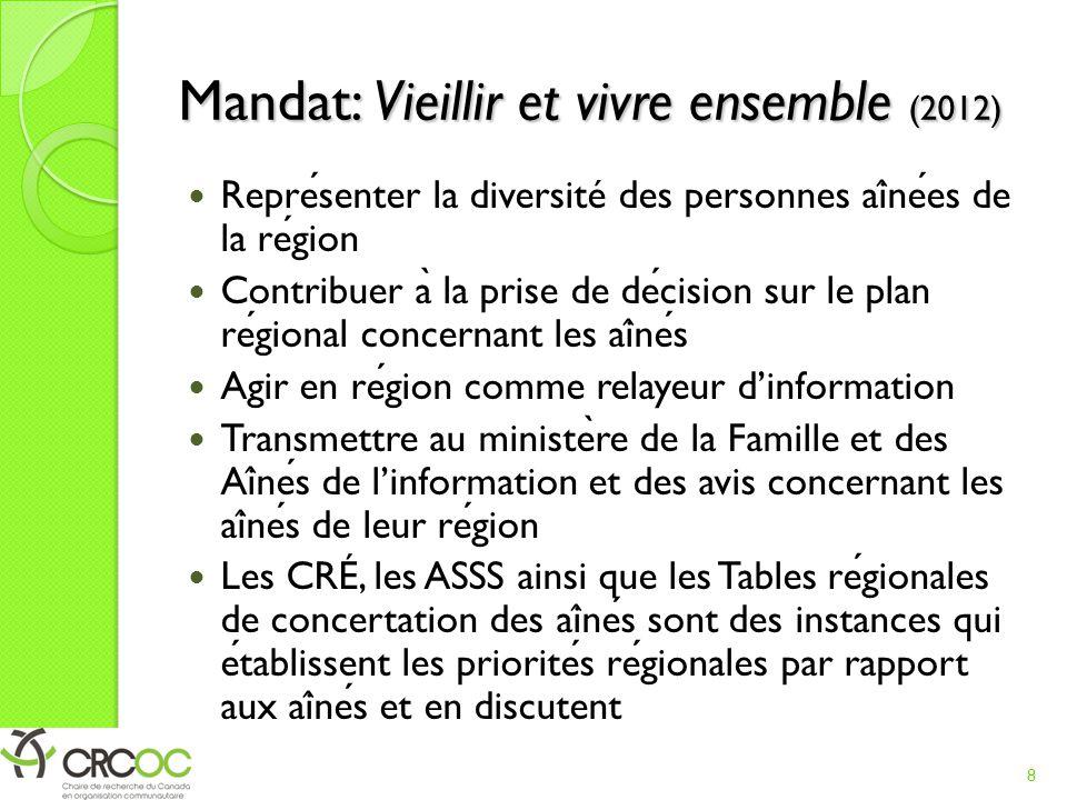 Mandat: Vieillir et vivre ensemble (2012) Representer la diversité des personnes ai ̂ nees de la region Contribuer a ̀ la prise de decision sur le pla
