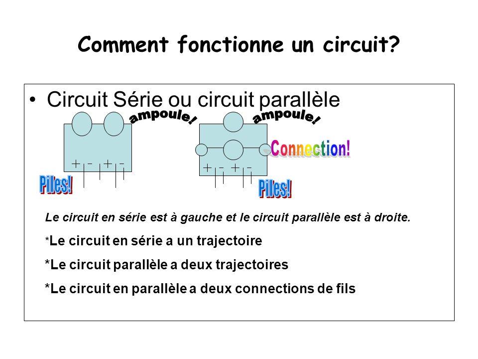 Comment fonctionne un circuit? Circuit Série ou circuit parallèle Le circuit en série est à gauche et le circuit parallèle est à droite. * Le circuit